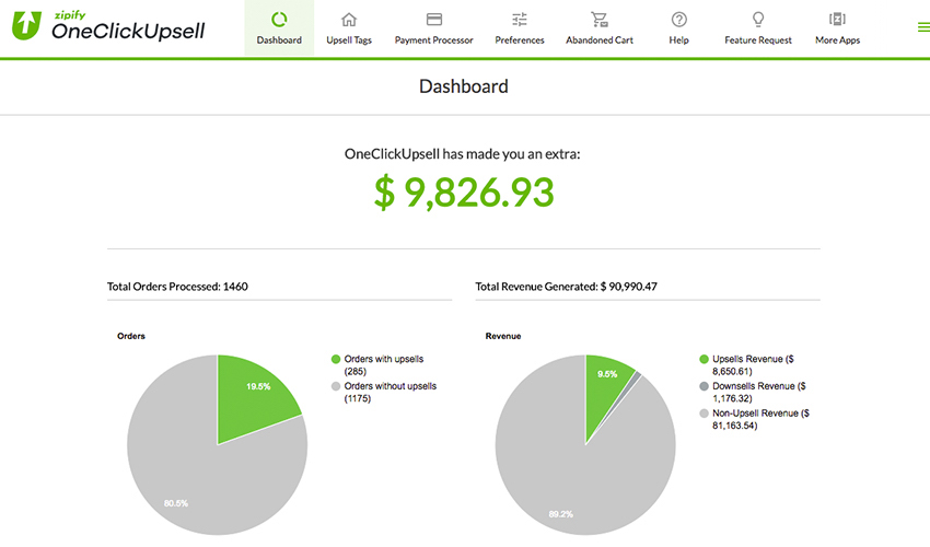 Webpage screenshot example of zipify one click upsell integrations dashboard account overview total orders and revenue